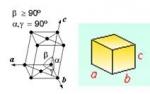 Sistema monoclino.jpg